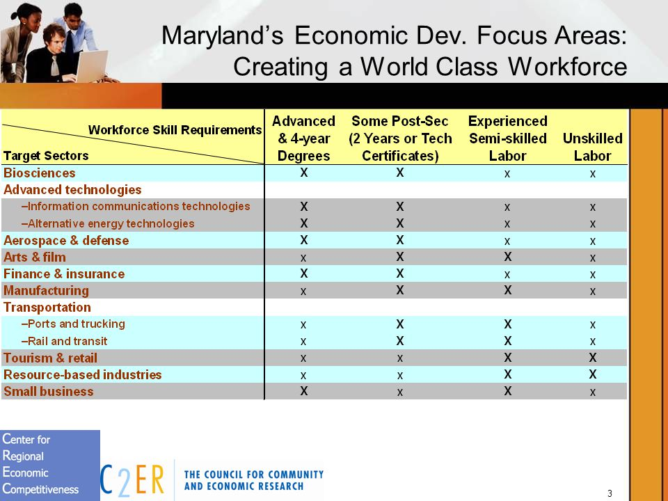 3 Marylands Economic Dev. Focus Areas: Creating a World Class Workforce
