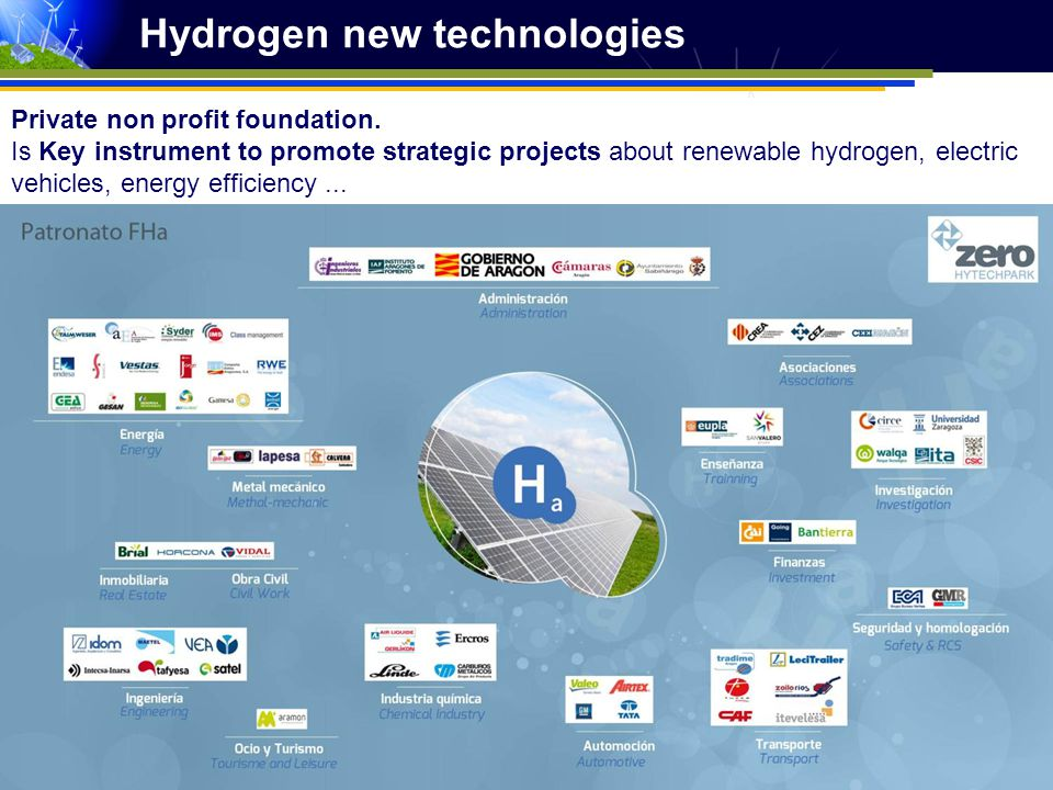 Hydrogen new technologies Private non profit foundation. Is Key instrument to promote strategic projects about renewable hydrogen, electric vehicles,
