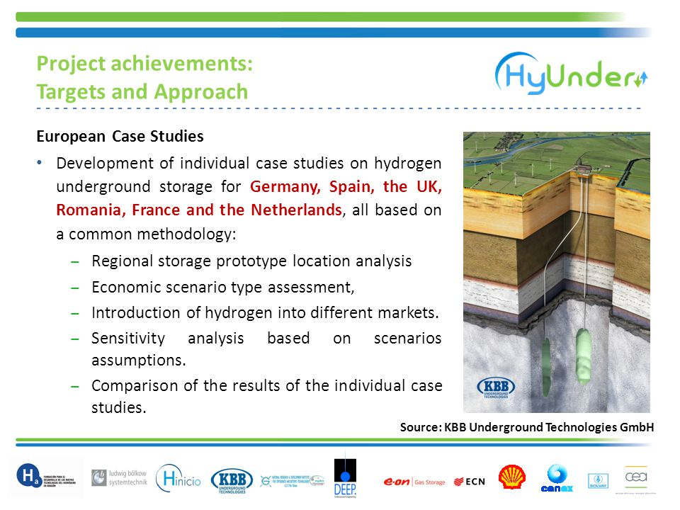European Case Studies Development of individual case studies on hydrogen underground storage for Germany, Spain, the UK, Romania, France and the Nethe