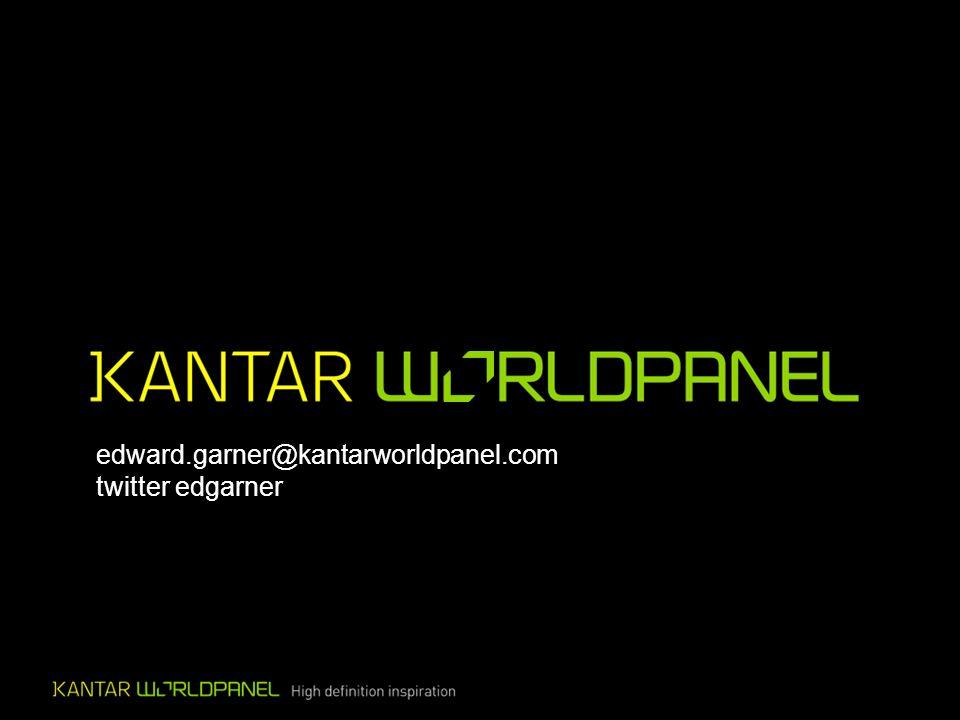 edward.garner@kantarworldpanel.com twitter edgarner