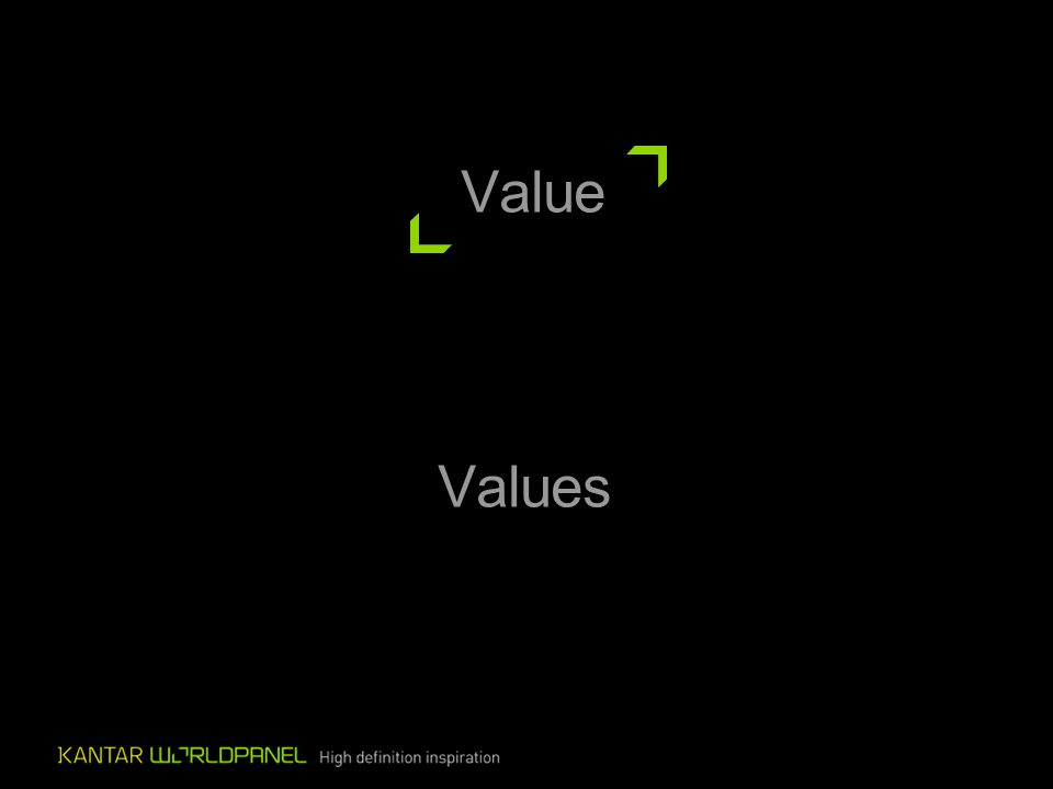 Value Values
