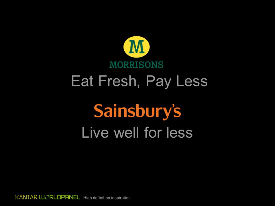 Eat Fresh, Pay Less Live well for less