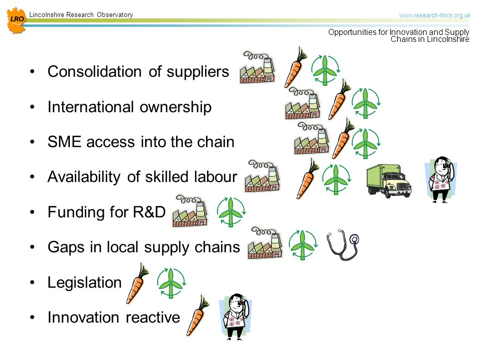 Lincolnshire Research Observatory www.research-lincs.org.uk Opportunities for Innovation and Supply Chains in Lincolnshire Consolidation of suppliers International ownership SME access into the chain Availability of skilled labour Funding for R&D Gaps in local supply chains Legislation Innovation reactive