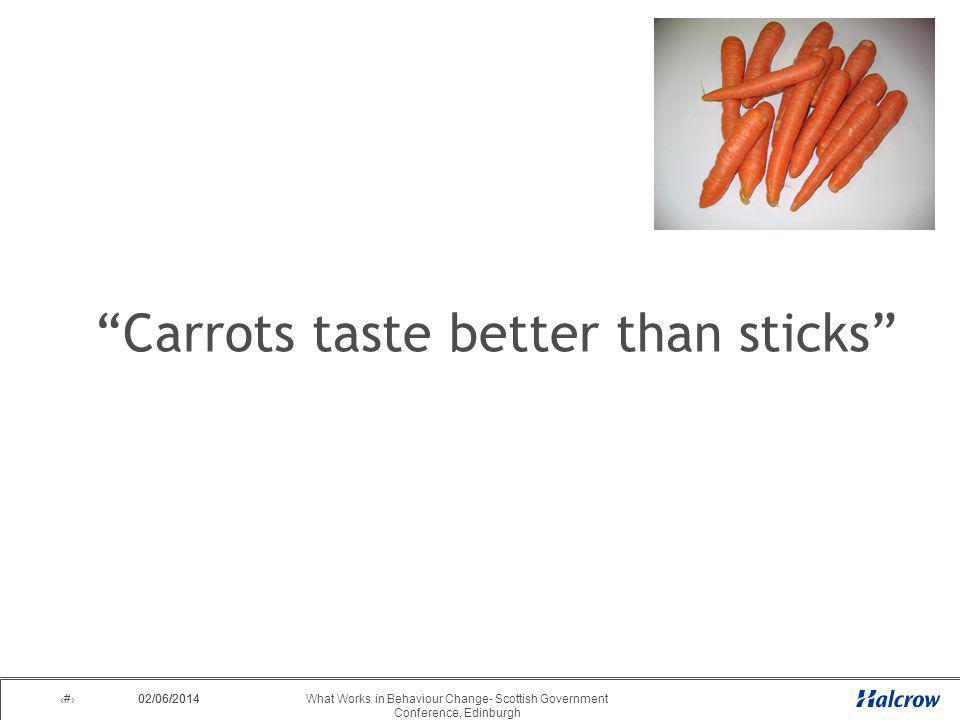 02/06/2014 1What Works in Behaviour Change- Scottish Government Conference, Edinburgh 02/06/2014 Carrots taste better than sticks