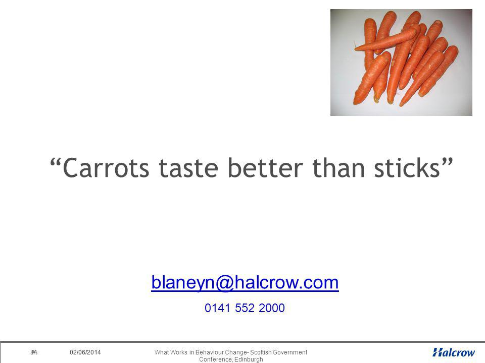 02/06/2014 11What Works in Behaviour Change- Scottish Government Conference, Edinburgh 02/06/2014 11 Carrots taste better than sticks blaneyn@halcrow.com 0141 552 2000