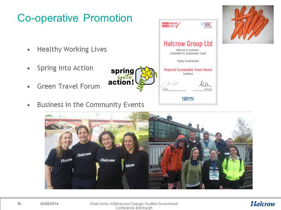 02/06/2014 7What Works in Behaviour Change- Scottish Government Conference, Edinburgh 02/06/2014 7 Co-operative Promotion Healthy Working Lives Spring into Action Green Travel Forum Business in the Community Events