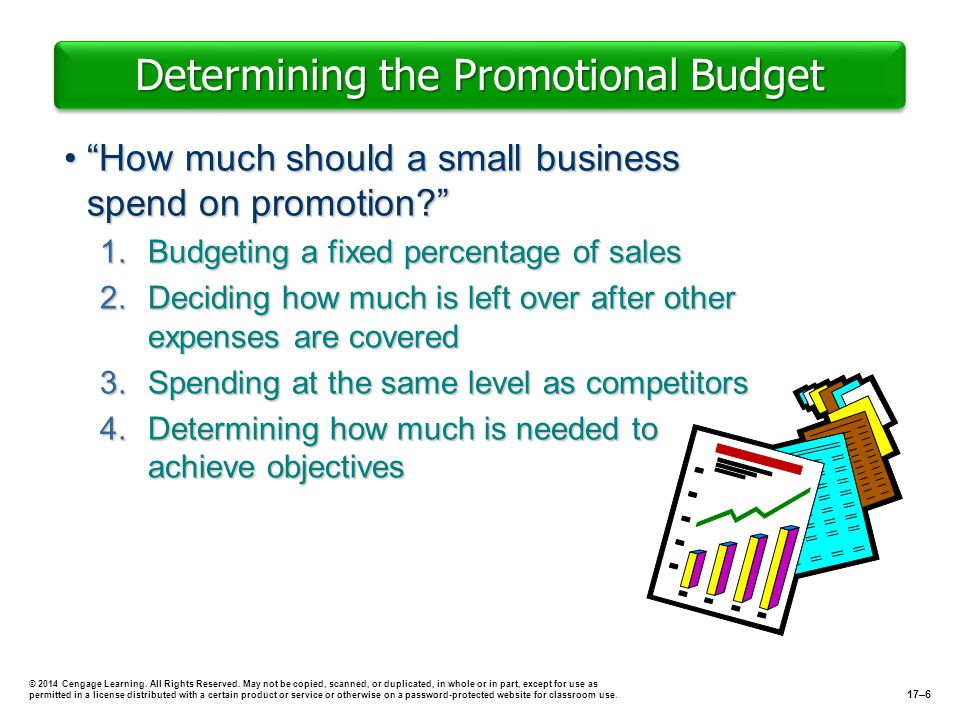 Determining the Promotional Budget How much should a small business spend on promotion?How much should a small business spend on promotion? 1.Budgetin