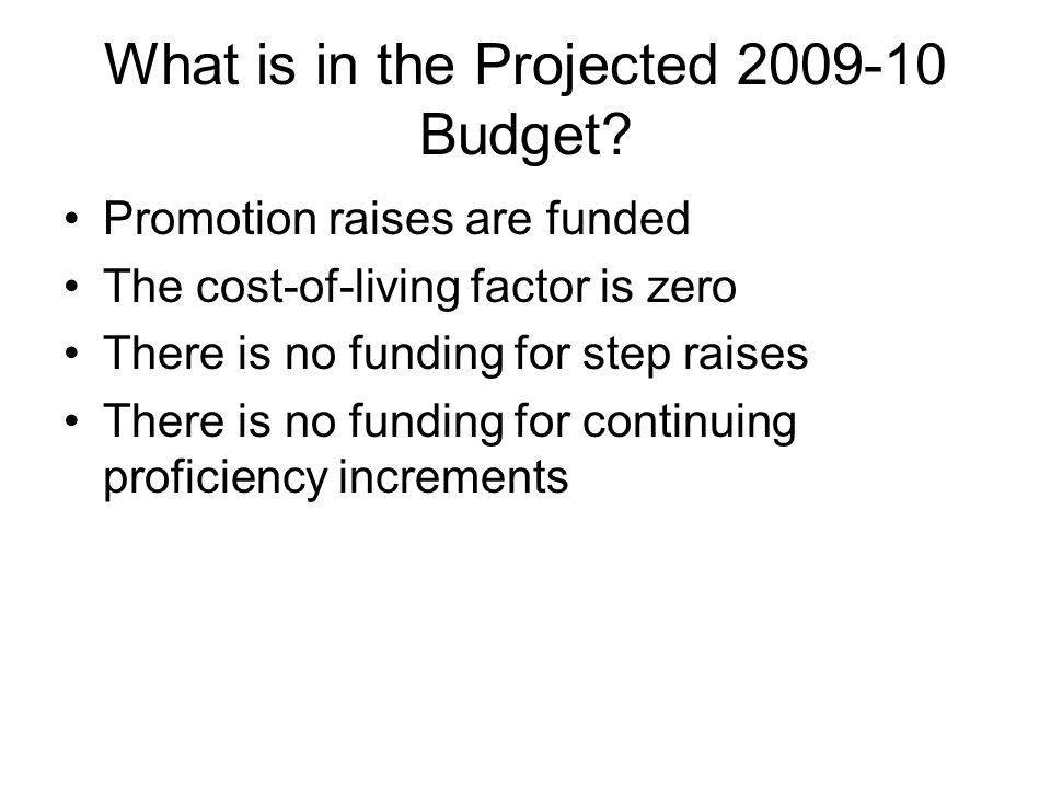 What is in the Projected 2009-10 Budget.
