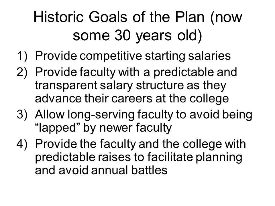 Historic Goals of the Plan (now some 30 years old) 1)Provide competitive starting salaries 2)Provide faculty with a predictable and transparent salary structure as they advance their careers at the college 3)Allow long-serving faculty to avoid being lapped by newer faculty 4)Provide the faculty and the college with predictable raises to facilitate planning and avoid annual battles