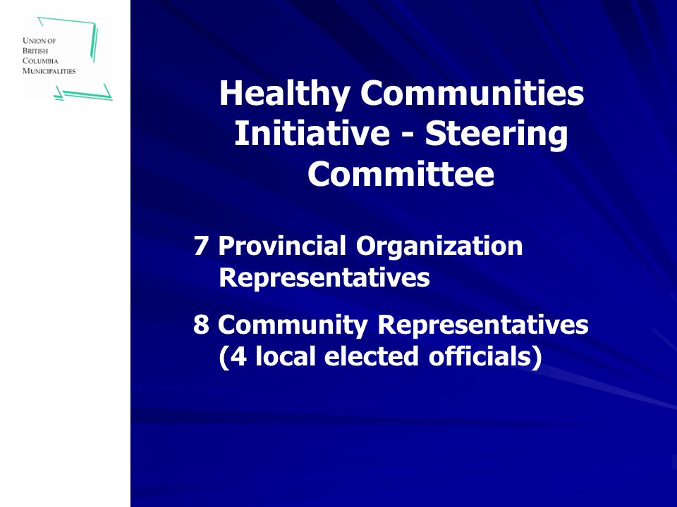Healthy Communities Initiative - Steering Committee 7 Provincial Organization Representatives 8 Community Representatives (4 local elected officials)