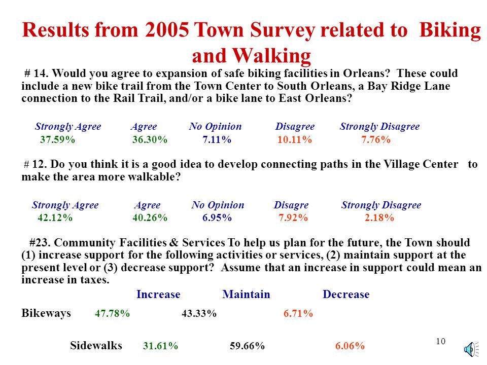 9 Current Status of Bikeways Initiatives Bay Ridge Rail Trail Link –Concept developed –Presented to board of Selectmen –Received approval to continue