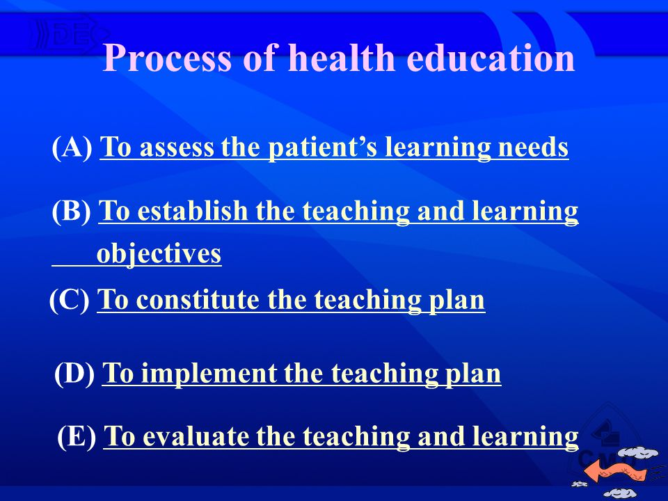 Process of health education (A) To assess the patients learning needsTo assess the patients learning needs (C) To constitute the teaching planTo constitute the teaching plan (D) To implement the teaching planTo implement the teaching plan (E) To evaluate the teaching and learningTo evaluate the teaching and learning (B) To establish the teaching and learningTo establish the teaching and learning objectives