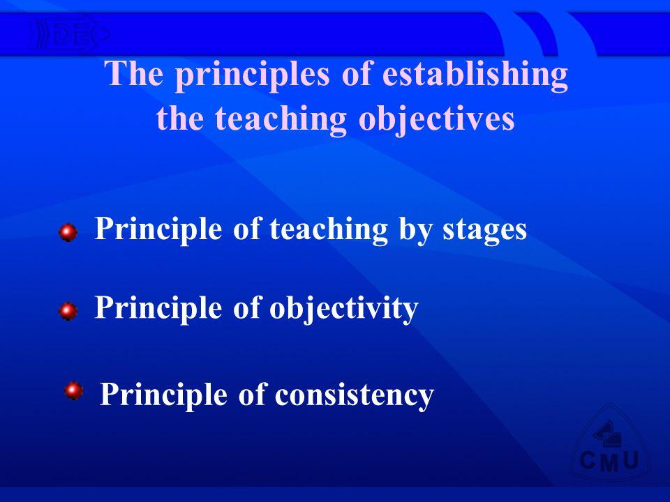 The principles of establishing the teaching objectives Principle of teaching by stages Principle of objectivity Principle of consistency