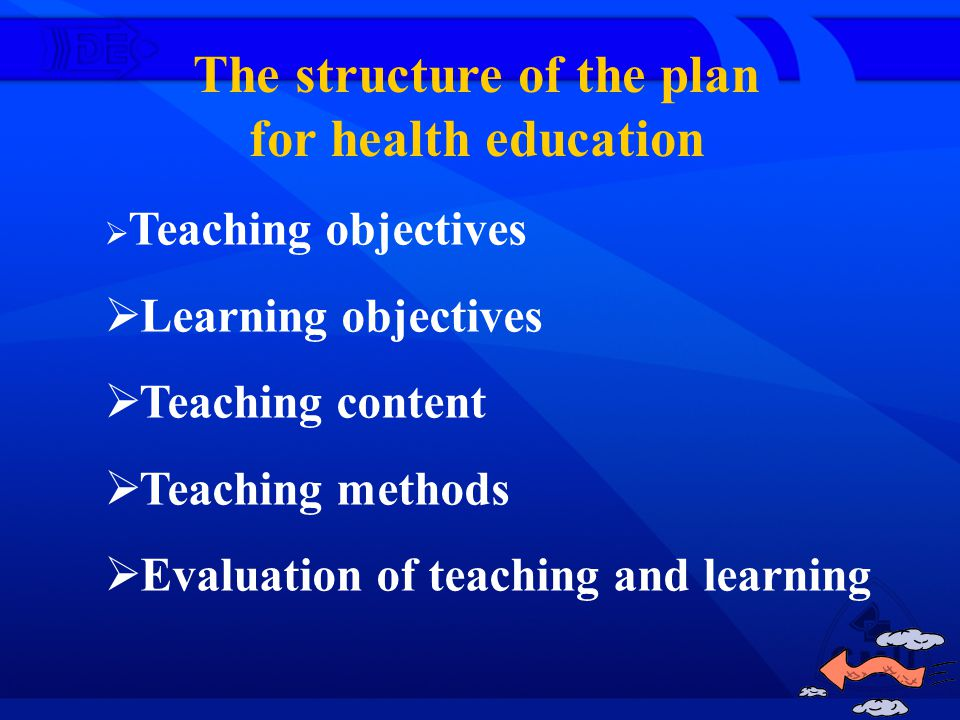 The structure of the plan for health education Teaching objectives Learning objectives Teaching content Teaching methods Evaluation of teaching and learning
