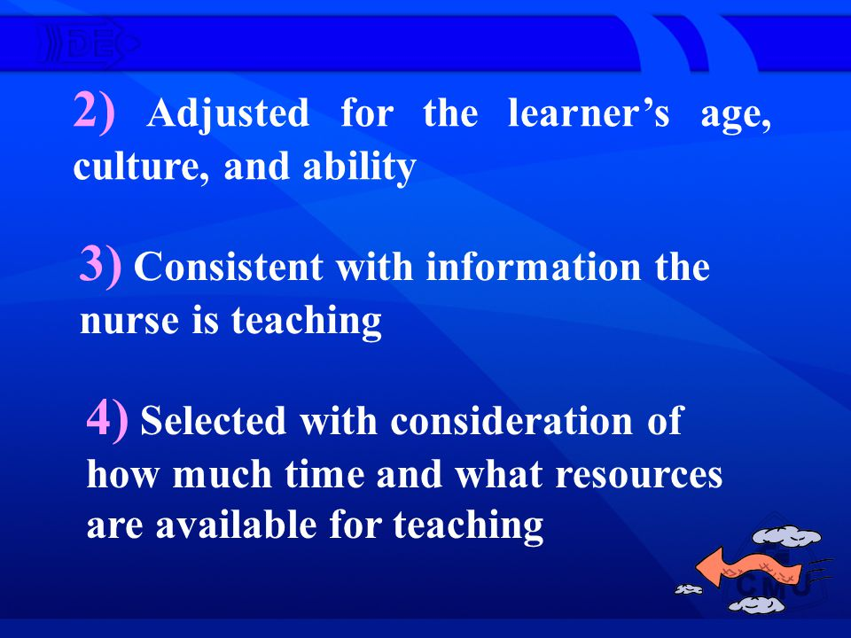 2) Adjusted for the learners age, culture, and ability 3) Consistent with information the nurse is teaching 4) Selected with consideration of how much time and what resources are available for teaching
