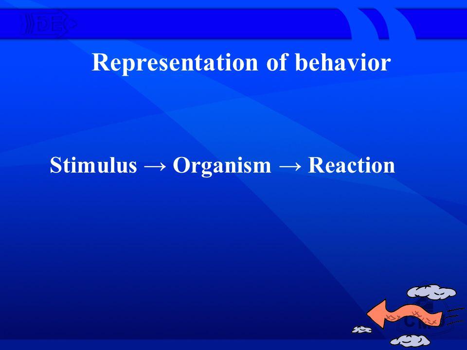 Stimulus Organism Reaction Representation of behavior