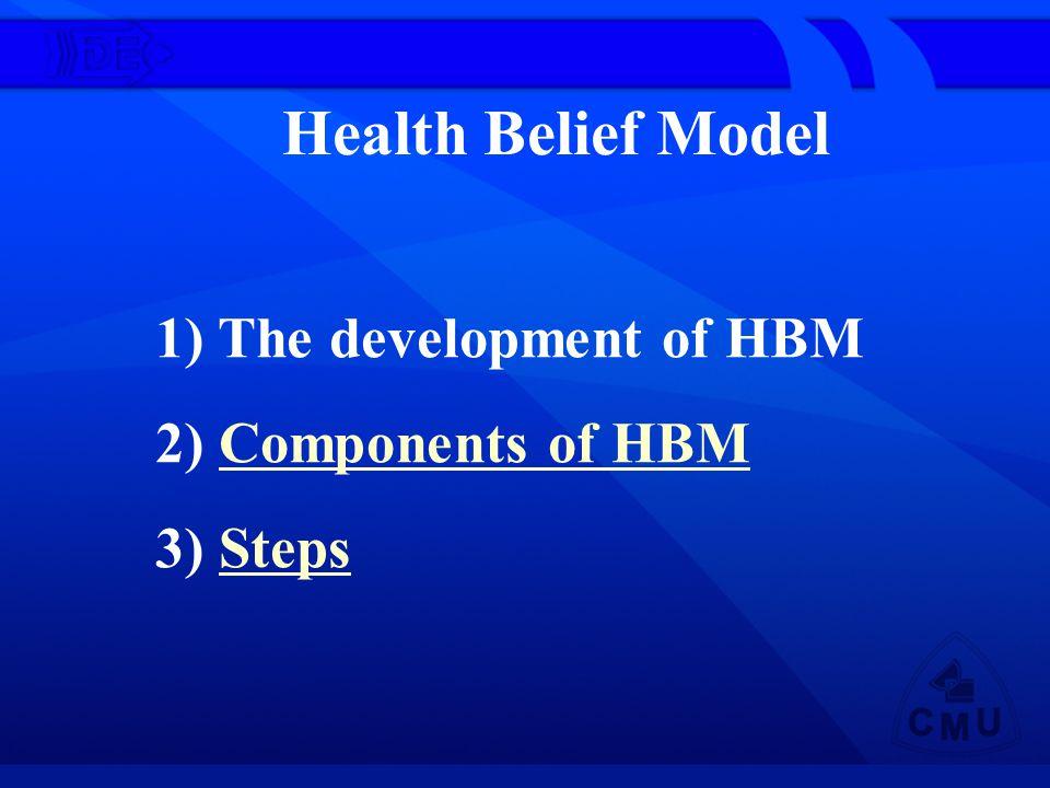 Health Belief Model 1) The development of HBM 2) Components of HBMComponents of HBM 3) StepsSteps