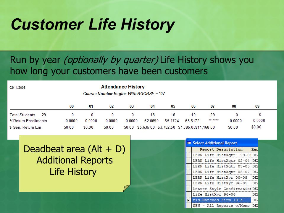 Customer Life History Run by year (optionally by quarter) Life History shows you how long your customers have been customers Deadbeat area (Alt + D) Additional Reports Life History