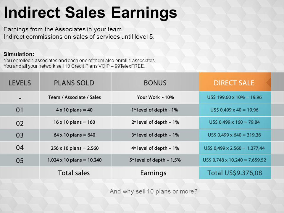 And why sell 10 plans or more. Indirect Sales Earnings Earnings from the Associates in your team.