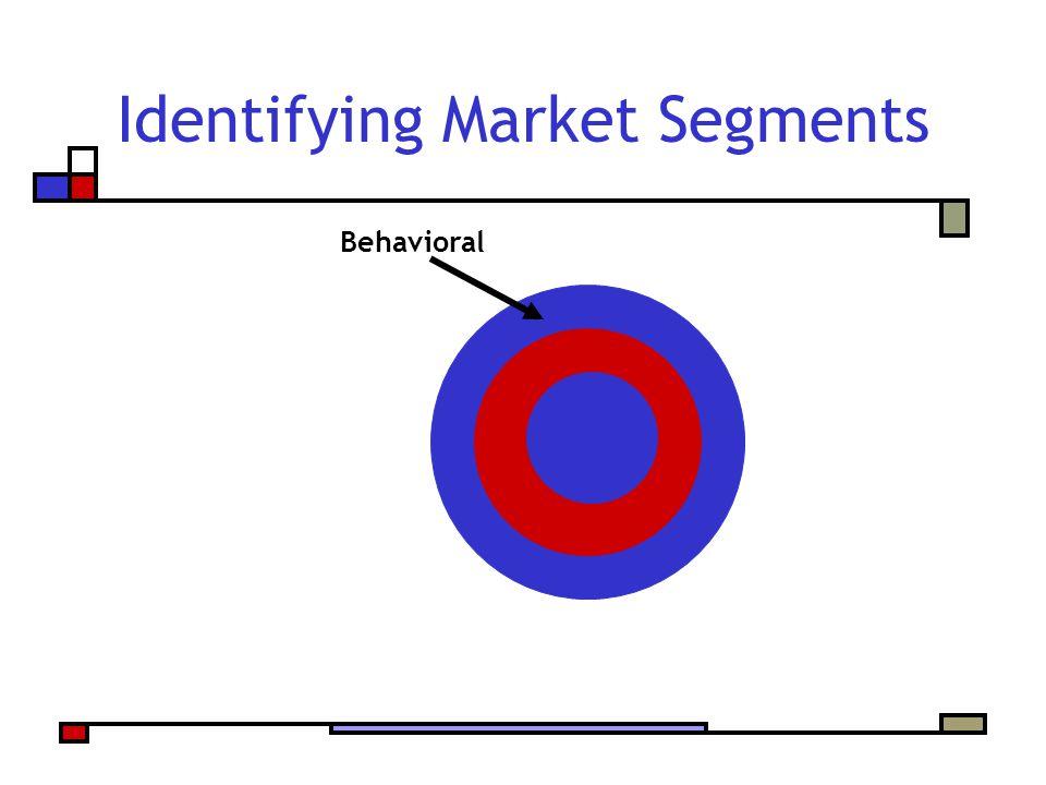 Identifying Market Segments Behavioral