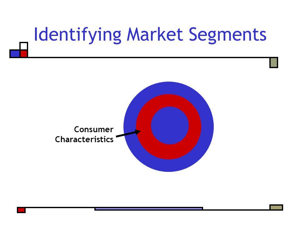 Identifying Market Segments Consumer Characteristics