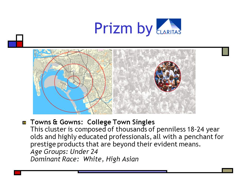 Prizm by Towns & Gowns: College Town Singles This cluster is composed of thousands of penniless 18-24 year olds and highly educated professionals, all