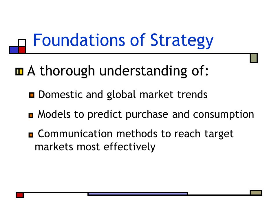 Foundations of Strategy A thorough understanding of: Domestic and global market trends Models to predict purchase and consumption Communication method