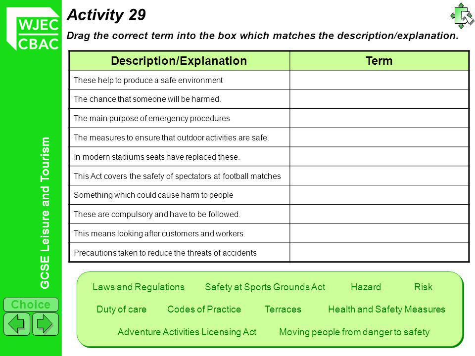 GCSE Leisure and Tourism Choice Activity 29 Drag the correct term into the box which matches the description/explanation. Description/ExplanationTerm