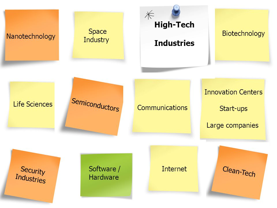 High-Tech Industries Software / Hardware Nanotechnology Biotechnology Clean-Tech Space Industry Life Sciences Innovation Centers Start-ups Large companies Security Industries Semiconductors Communications Internet