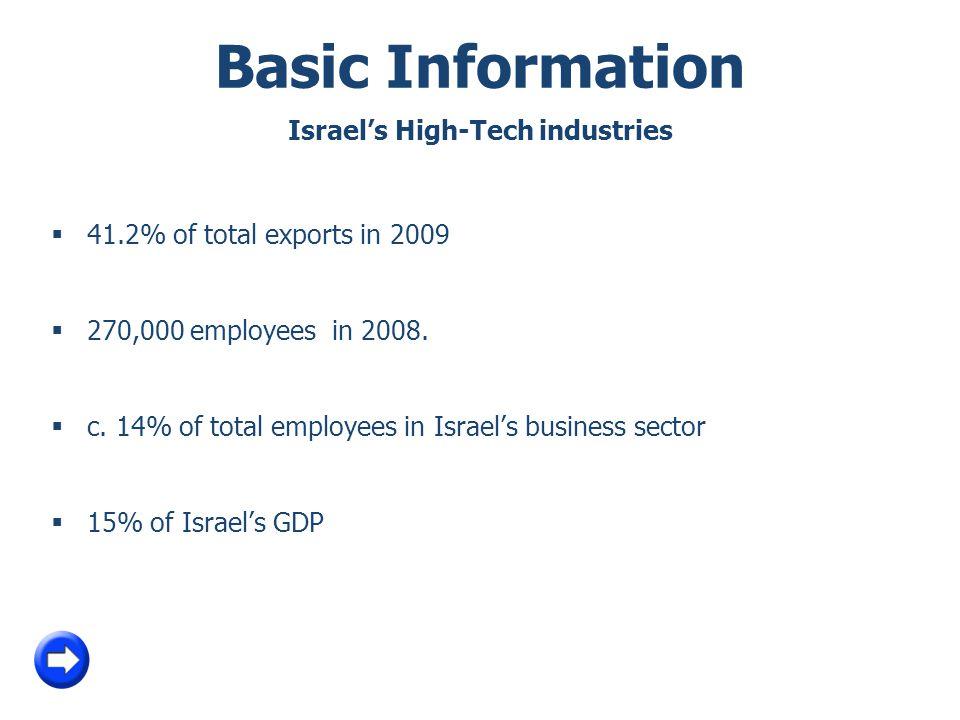Industrys Strengths