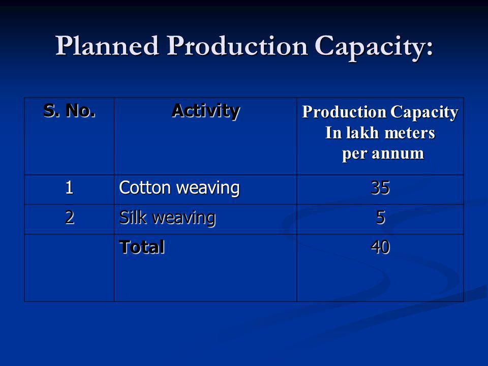 Planned Production Capacity: S. No. Activity Production Capacity In lakh meters per annum per annum 1 Cotton weaving 35 2 Silk weaving 5 Total40