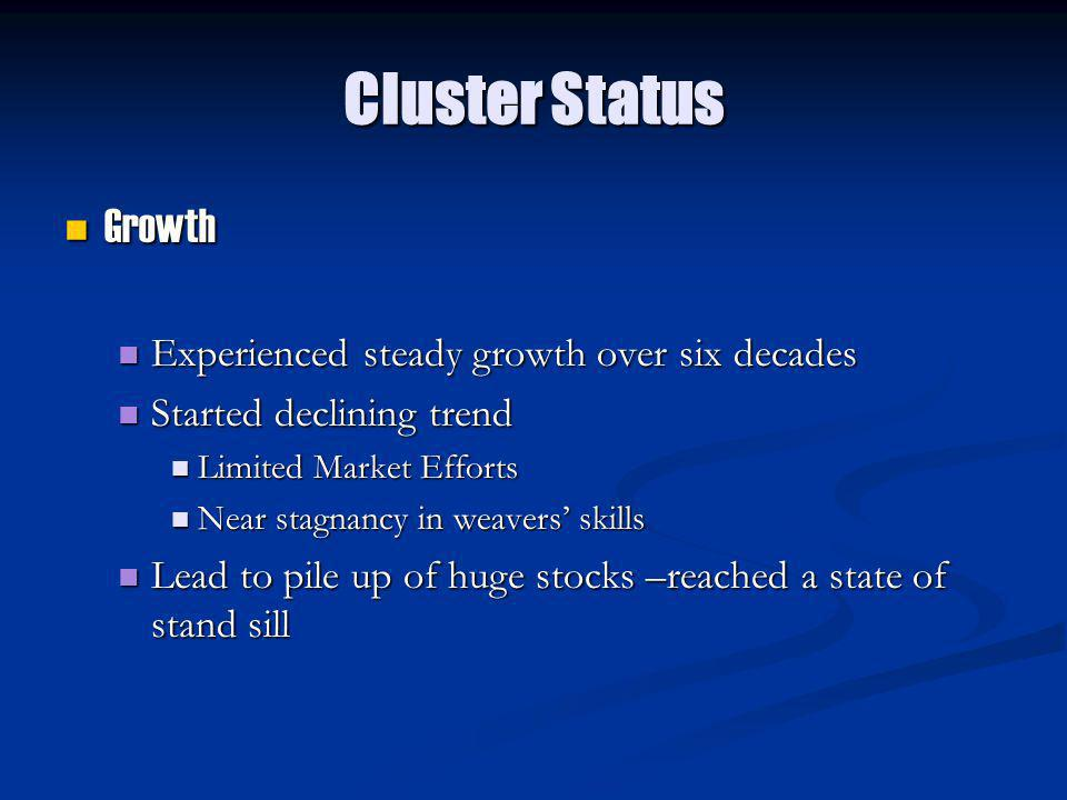 Cluster Status Growth Growth Experienced steady growth over six decades Experienced steady growth over six decades Started declining trend Started dec