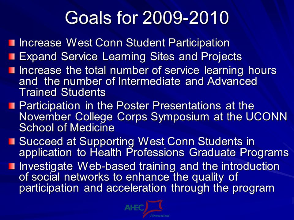 Goals for 2009-2010 Increase West Conn Student Participation Expand Service Learning Sites and Projects Increase the total number of service learning hours and the number of Intermediate and Advanced Trained Students Participation in the Poster Presentations at the November College Corps Symposium at the UCONN School of Medicine Succeed at Supporting West Conn Students in application to Health Professions Graduate Programs Investigate Web-based training and the introduction of social networks to enhance the quality of participation and acceleration through the program