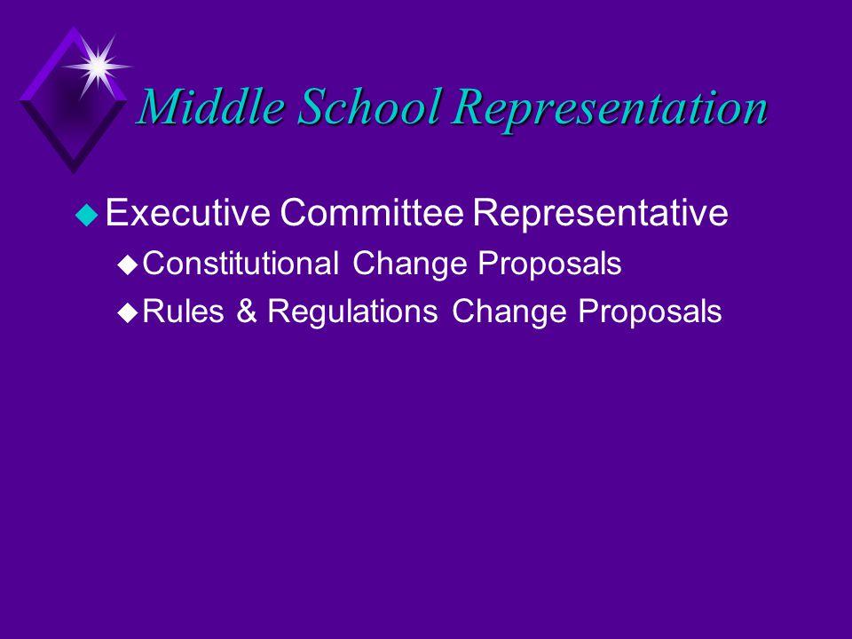 Middle School Representation u Executive Committee Representative u Constitutional Change Proposals u Rules & Regulations Change Proposals