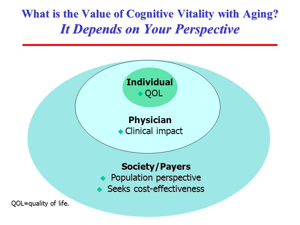 ISOA (www.aging-institute.org) Society/Payers Population perspective Population perspective Seeks cost-effectiveness Seeks cost-effectiveness Physicia