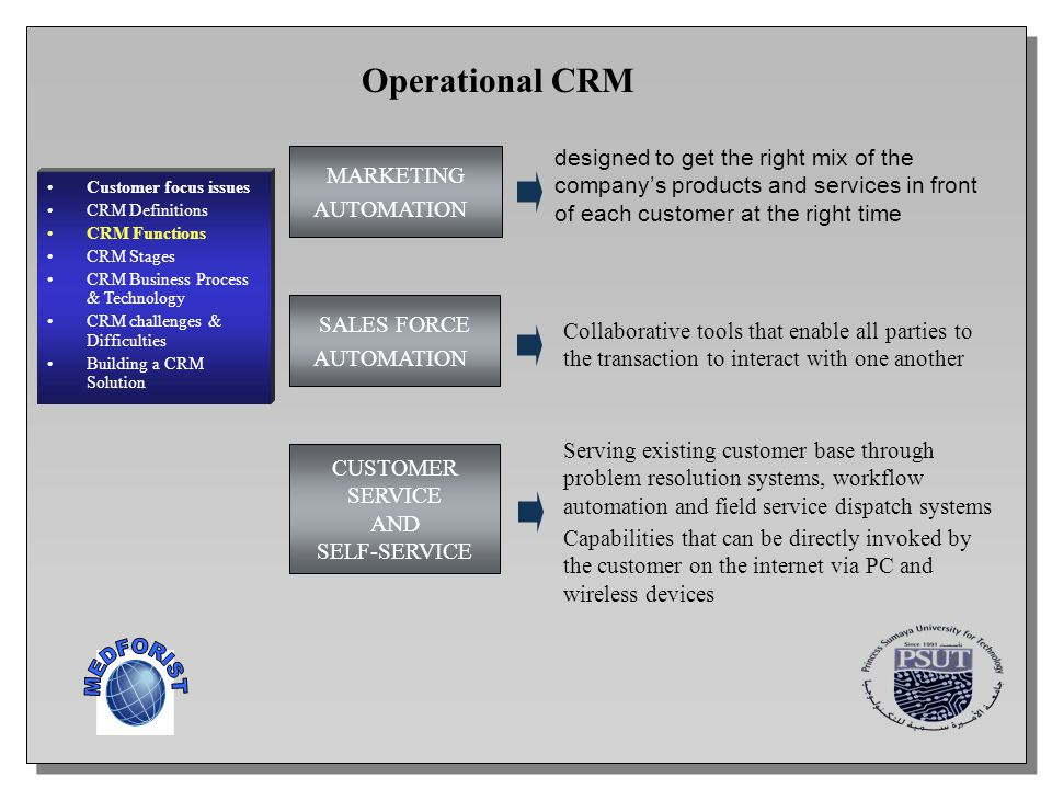 11 Customer focus issues CRM Definitions CRM Functions CRM Stages CRM Business Process & Technology CRM challenges & Difficulties Building a CRM Solut