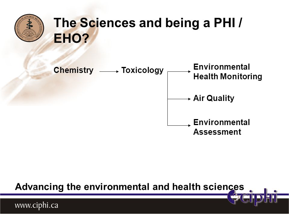 ChemistryToxicology Environmental Health Monitoring Air Quality Environmental Assessment The Sciences and being a PHI / EHO.