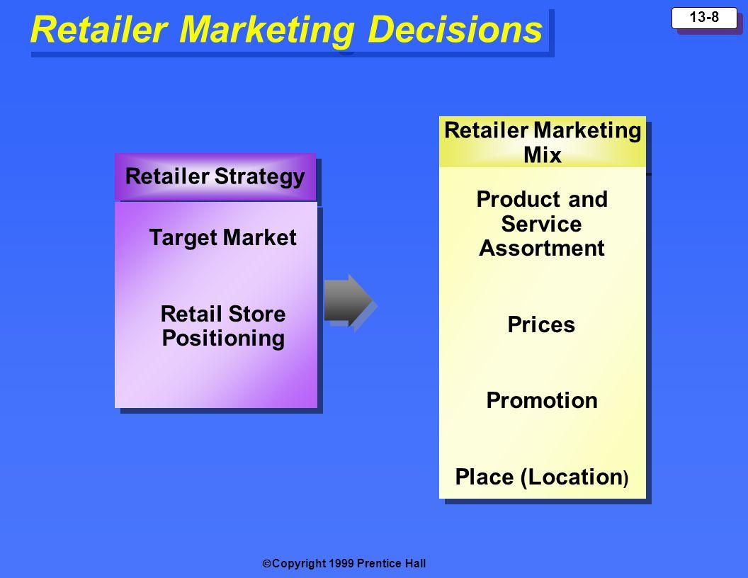 Copyright 1999 Prentice Hall 13-8 Retailer Marketing Decisions Retailer Marketing Mix Retailer Marketing Mix Retailer Strategy Target Market Retail St