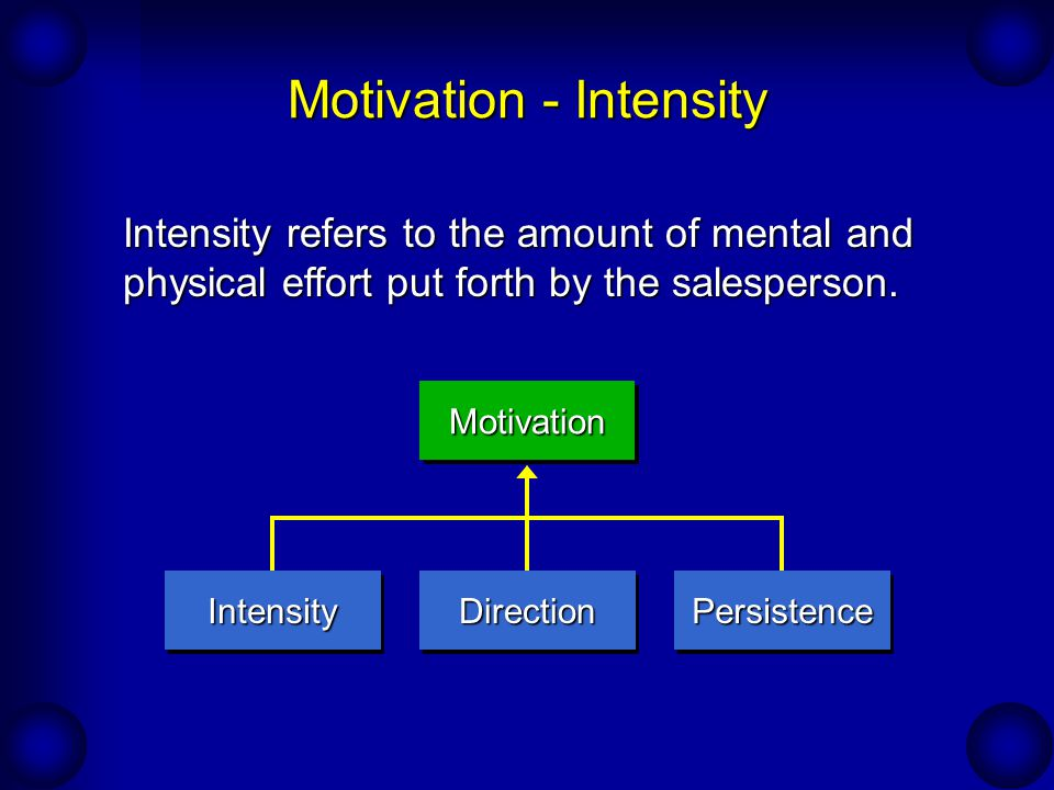 Motivation - Intensity Intensity refers to the amount of mental and physical effort put forth by the salesperson. PersistenceDirection MotivationMotiv