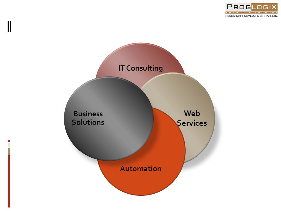 IT Consulting Application Migration Business Computerization CD Presentation and 3D Modeling Graphics Designing