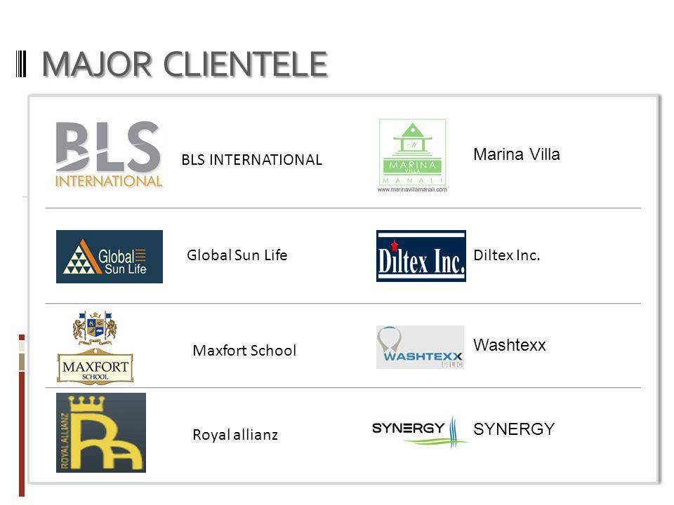 MAJOR CLIENTELE BLS INTERNATIONAL REALTWARE 9.0 Diltex Inc. Global Sun Life BLS INTERNATIONAL Diltex Inc.Global Sun Life Marina Villa Washtexx Maxfort