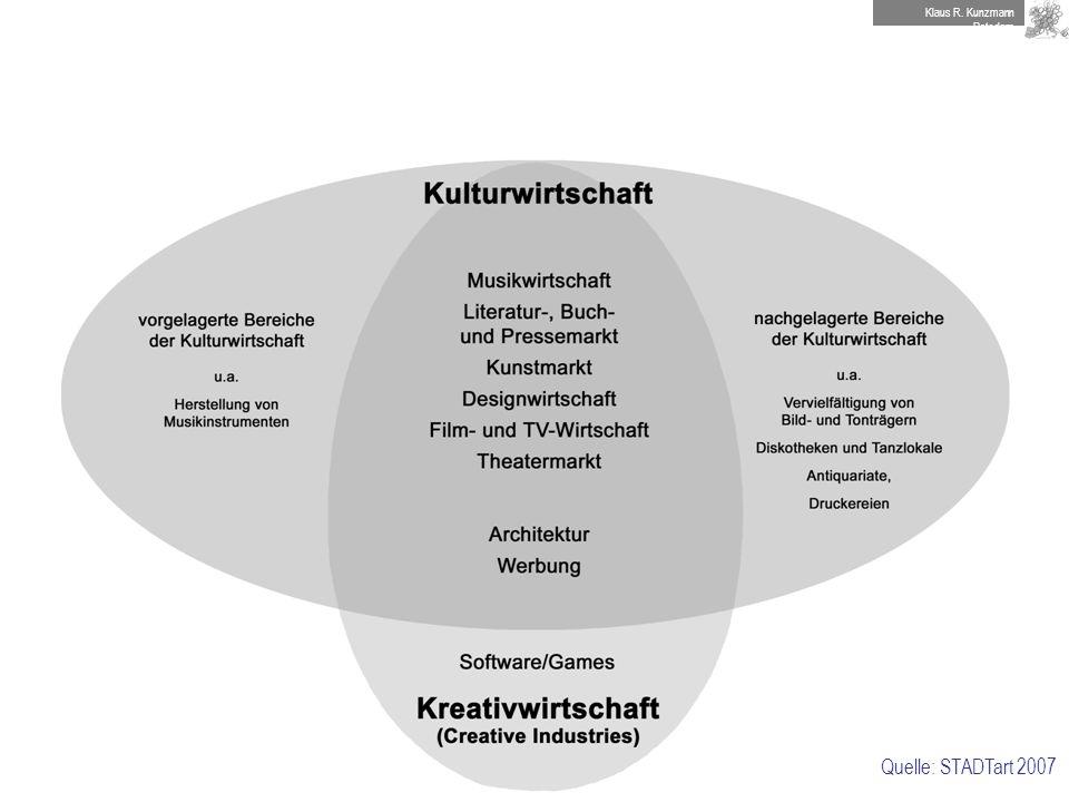 Quelle: STADTart 2007 Klaus R. Kunzmann.Potsdam