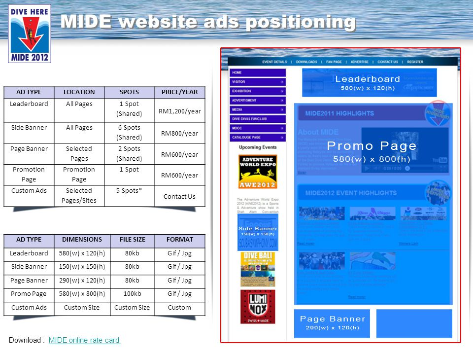 MIDE website ads positioning AD TYPELOCATIONSPOTSPRICE/YEAR LeaderboardAll Pages 1 Spot (Shared) RM1,200/year Side BannerAll Pages 6 Spots (Shared) RM800/year Page Banner Selected Pages 2 Spots (Shared) RM600/year Promotion Page 1 Spot RM600/year Custom AdsSelected Pages/Sites 5 Spots* Contact Us AD TYPEDIMENSIONSFILE SIZEFORMAT Leaderboard580(w) x 120(h)80kbGif / Jpg Side Banner150(w) x 150(h)80kbGif / Jpg Page Banner290(w) x 120(h)80kbGif / Jpg Promo Page580(w) x 800(h)100kbGif / Jpg Custom AdsCustom Size Custom Download : MIDE online rate cardMIDE online rate card