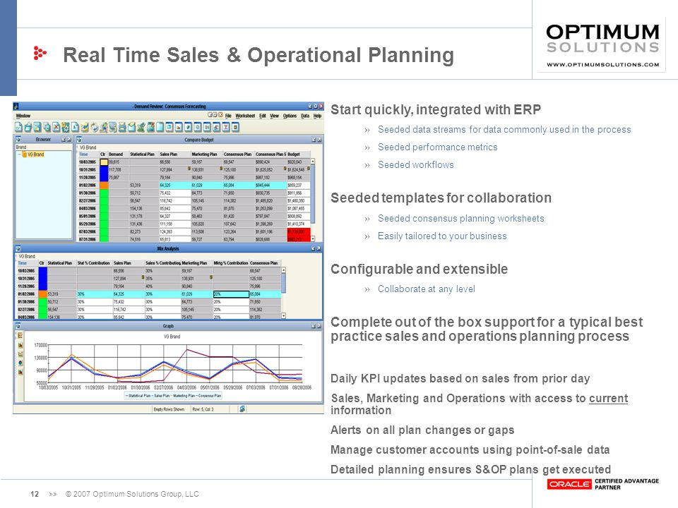 12>> © 2007 Optimum Solutions Group, LLC Real Time Sales & Operational Planning Start quickly, integrated with ERP » Seeded data streams for data comm