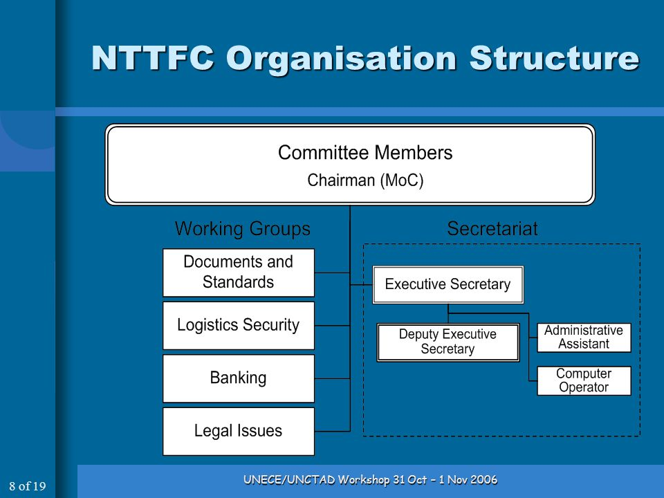 8 of 19 UNECE/UNCTAD Workshop 31 Oct – 1 Nov 2006 NTTFC Organisation Structure