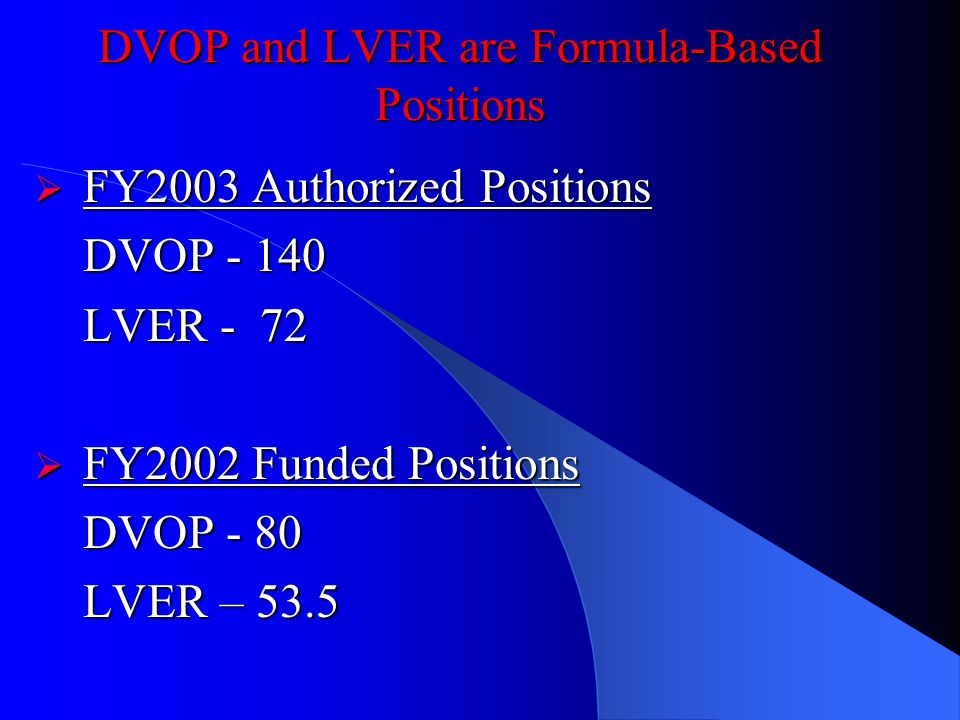 DVOP and LVER are Formula-Based Positions FY2003 Authorized Positions FY2003 Authorized Positions DVOP - 140 LVER - 72 FY2002 Funded Positions FY2002 Funded Positions DVOP - 80 LVER – 53.5