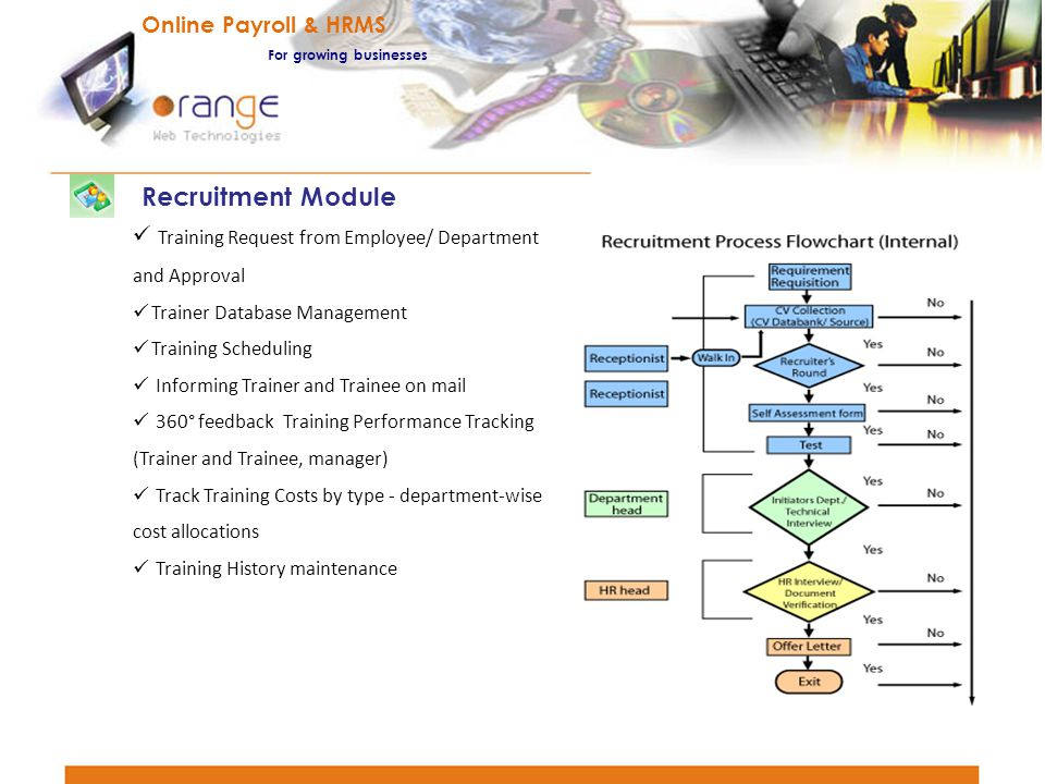 Training Request from Employee/ Department and Approval Trainer Database Management Training Scheduling Informing Trainer and Trainee on mail 360° fee