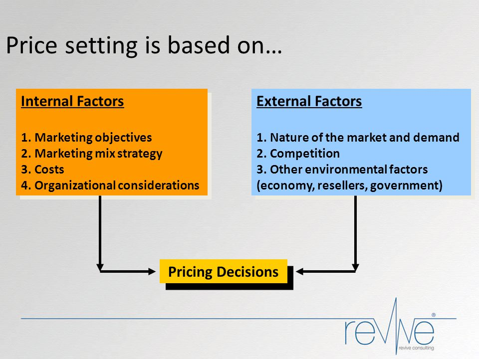 Price setting is based on… Internal Factors 1. Marketing objectives 2. Marketing mix strategy 3. Costs 4. Organizational considerations Internal Facto