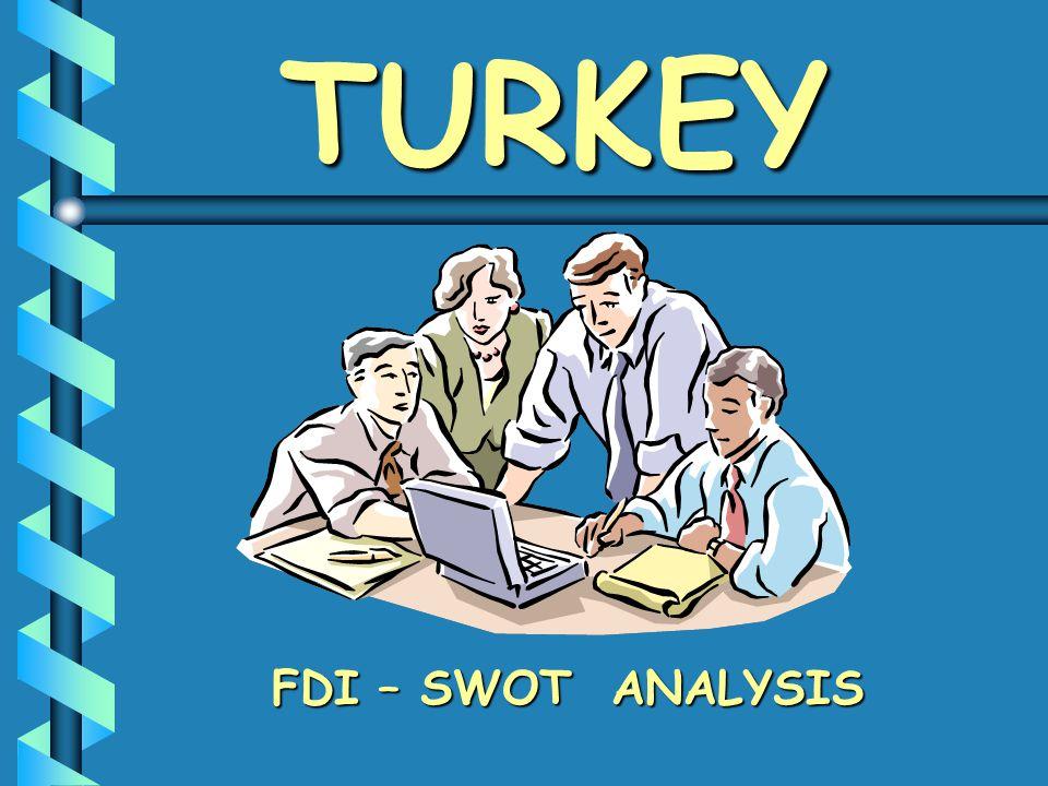 TURKEY FDI – SWOT ANALYSIS