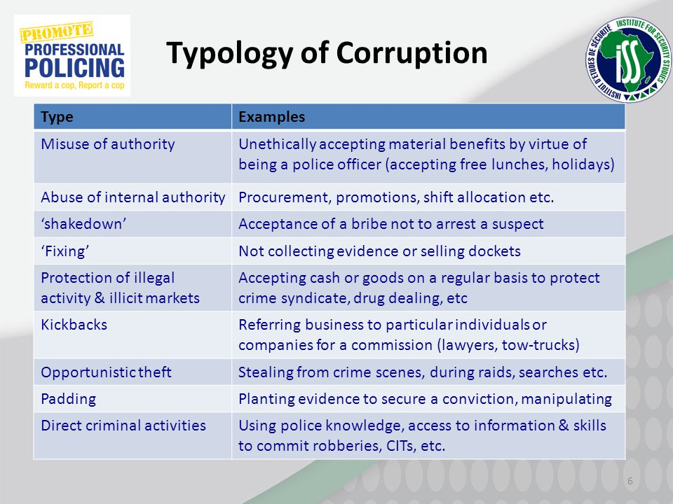 Typology of Corruption TypeExamples Misuse of authorityUnethically accepting material benefits by virtue of being a police officer (accepting free lun